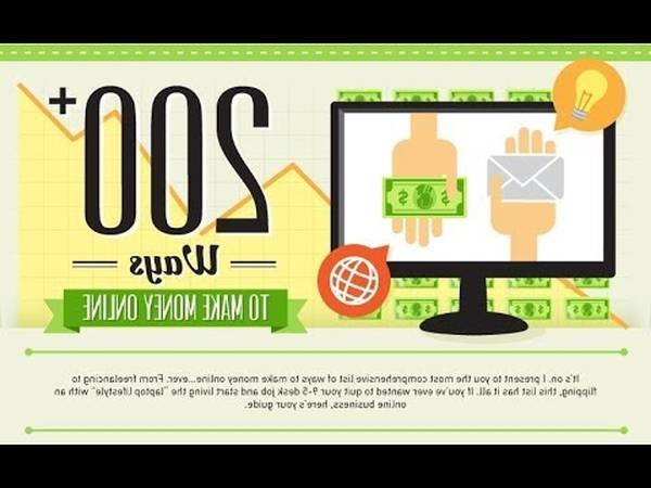 How To Make Money Online For Free Posting Ads